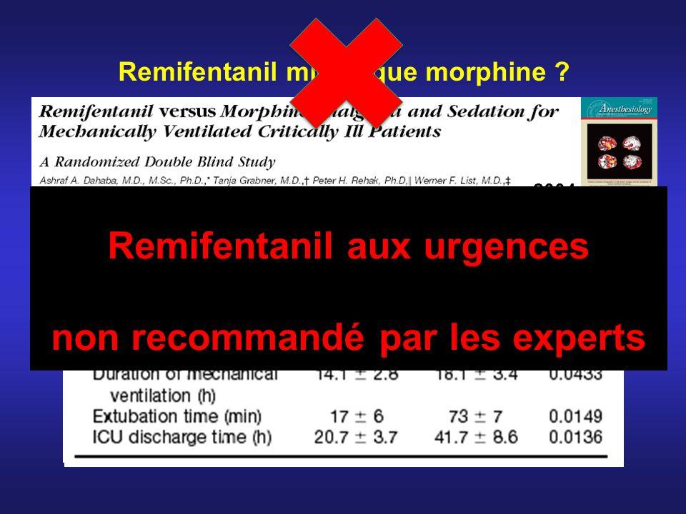 Remifentanil aux urgences non recommandé par les experts