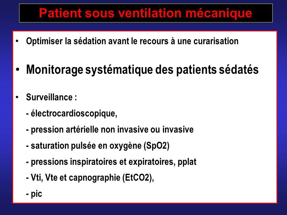 Patient sous ventilation mécanique