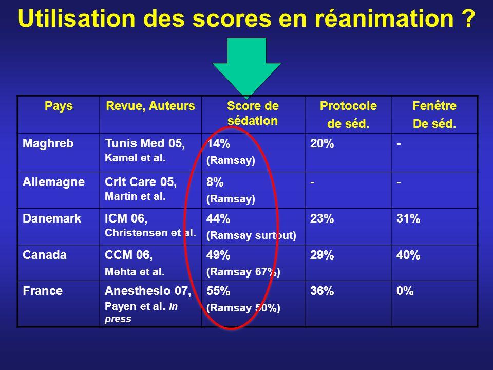Utilisation des scores en réanimation