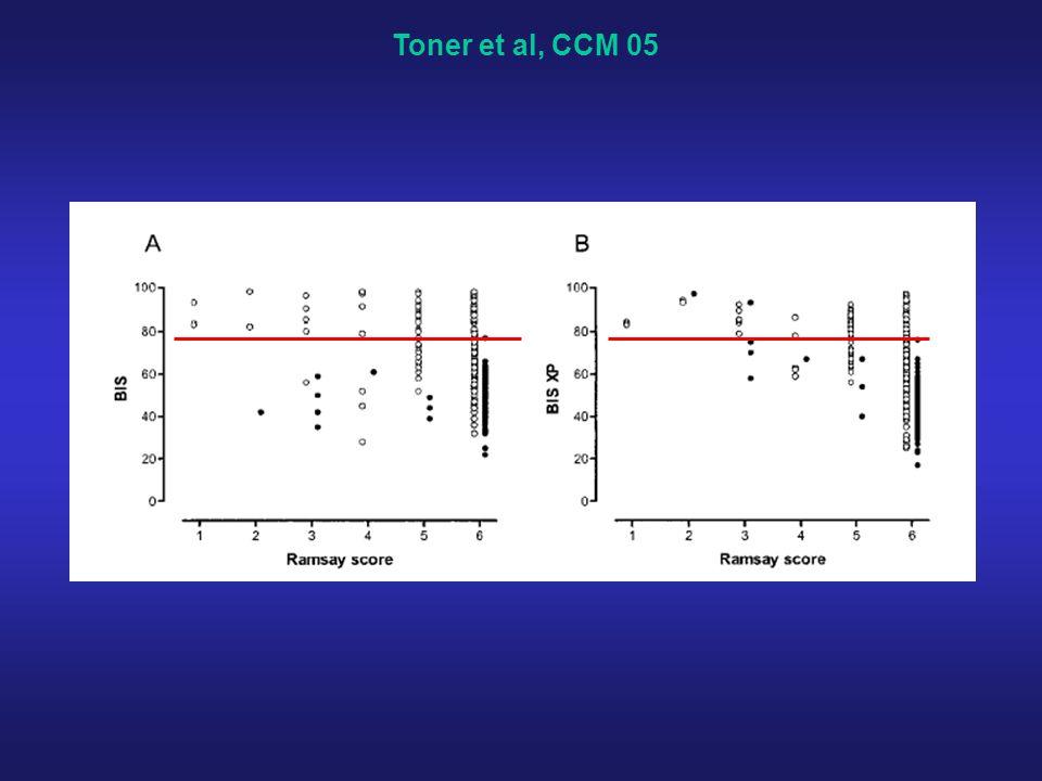 Toner et al, CCM 05