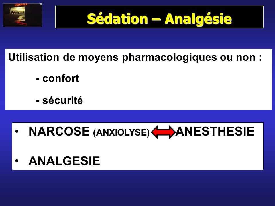 Sédation – Analgésie NARCOSE (ANXIOLYSE) ANESTHESIE ANALGESIE