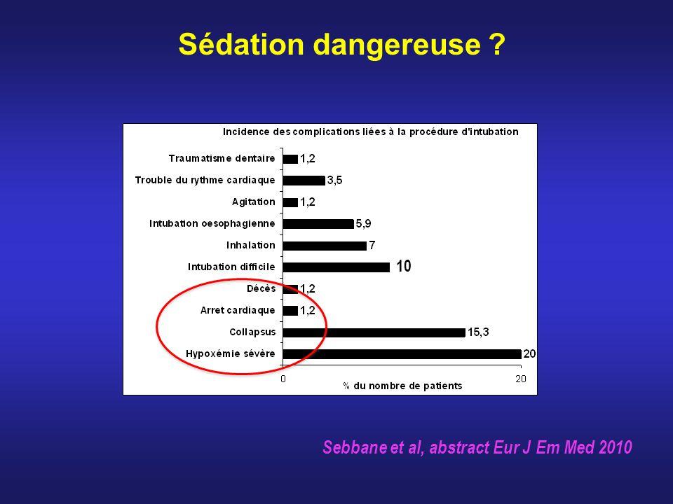 Sédation dangereuse 10 Sebbane et al, abstract Eur J Em Med 2010