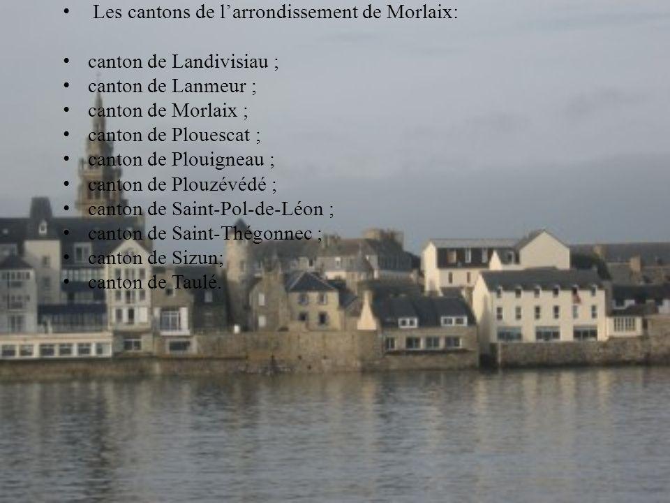 Les cantons de l'arrondissement de Morlaix: