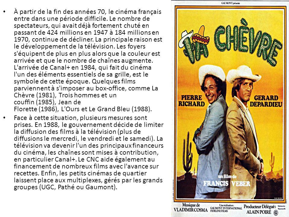 À partir de la fin des années 70, le cinéma français entre dans une période difficile. Le nombre de spectateurs, qui avait déjà fortement chuté en passant de 424 millions en 1947 à 184 millions en 1970, continue de décliner. La principale raison est le développement de la télévision. Les foyers s équipent de plus en plus alors que la couleur est arrivée et que le nombre de chaînes augmente. L arrivée de Canal+ en 1984, qui fait du cinéma l un des éléments essentiels de sa grille, est le symbole de cette époque. Quelques films parviennent à s imposer au box-office, comme La Chèvre (1981), Trois hommes et un couffin (1985), Jean de Florette (1986), L Ours et Le Grand Bleu (1988).
