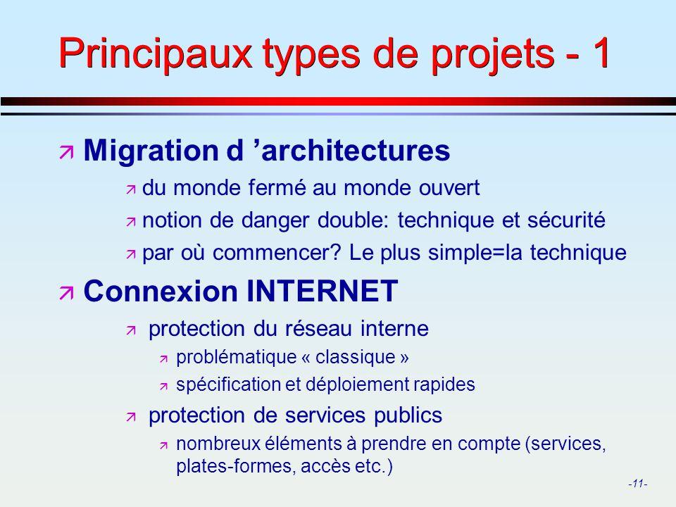 Principaux types de projets - 1