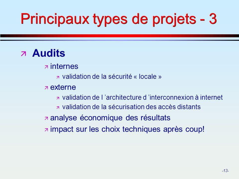 Principaux types de projets - 3