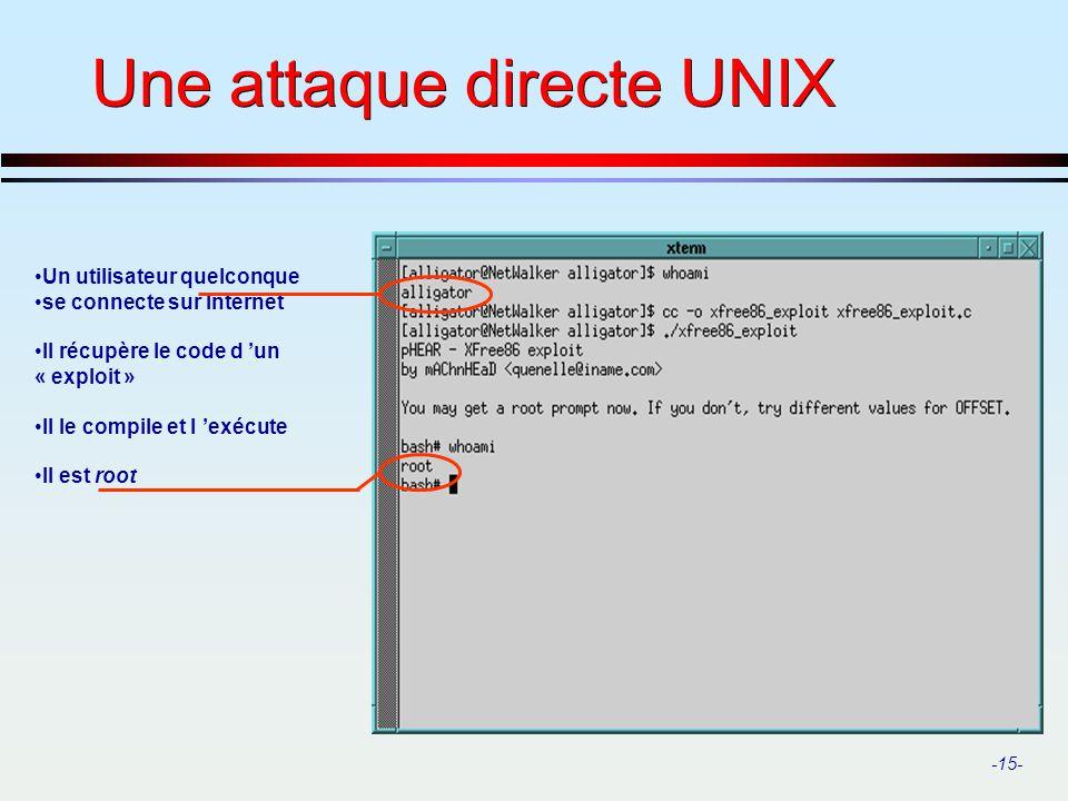 Une attaque directe UNIX