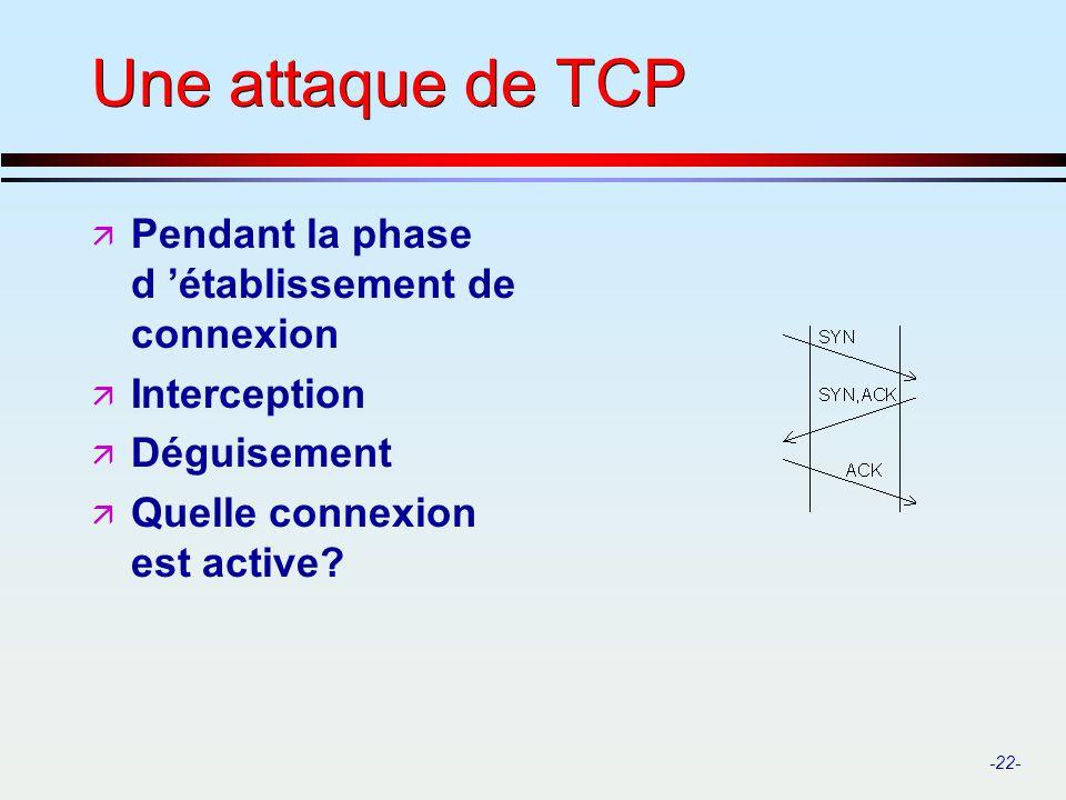 Une attaque de TCP Pendant la phase d 'établissement de connexion