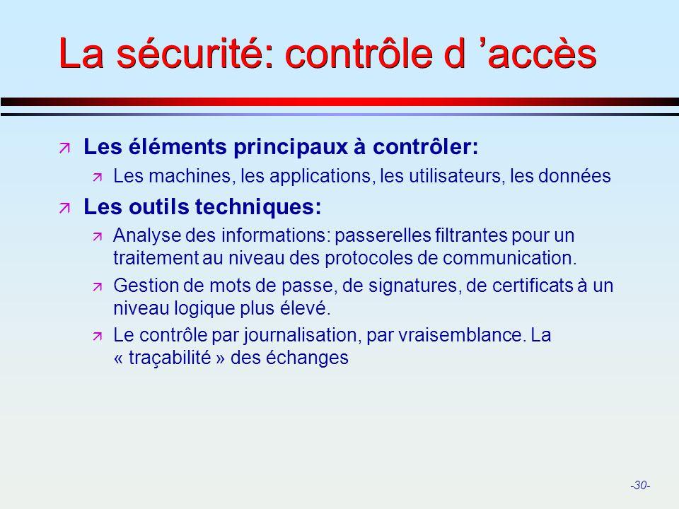 La sécurité: contrôle d 'accès