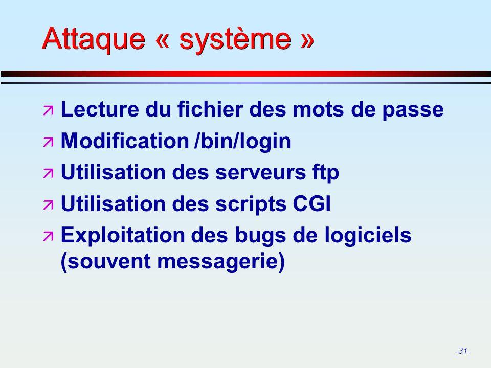 Attaque « système » Lecture du fichier des mots de passe