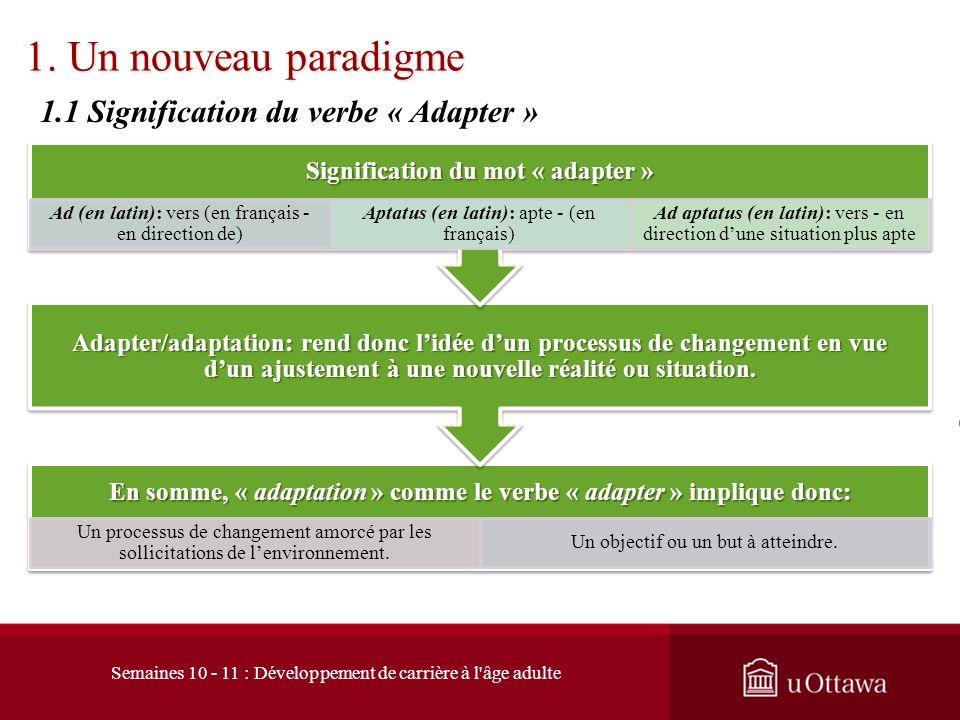 1. Un nouveau paradigme 1.1 Signification du verbe « Adapter »