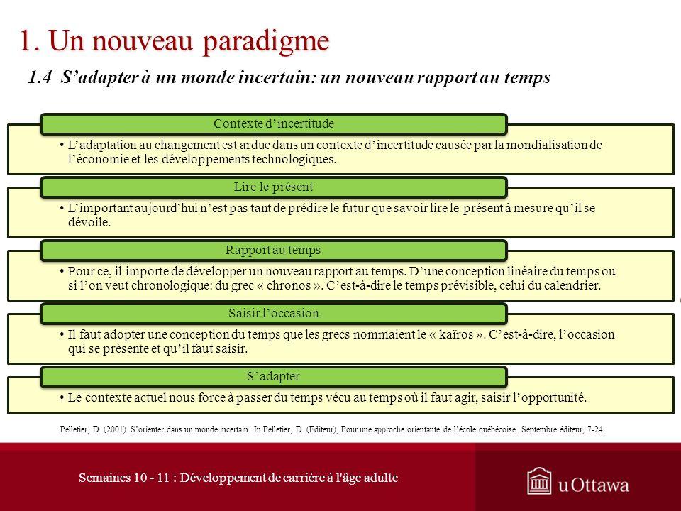 1. Un nouveau paradigme 1.4 S'adapter à un monde incertain: un nouveau rapport au temps.
