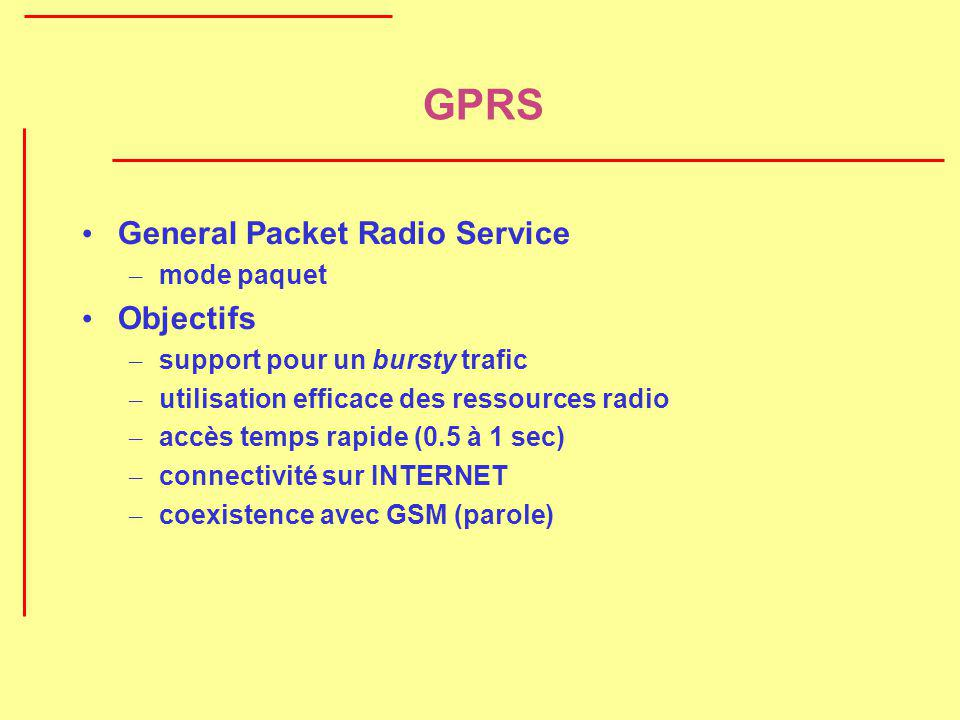 GPRS General Packet Radio Service Objectifs mode paquet