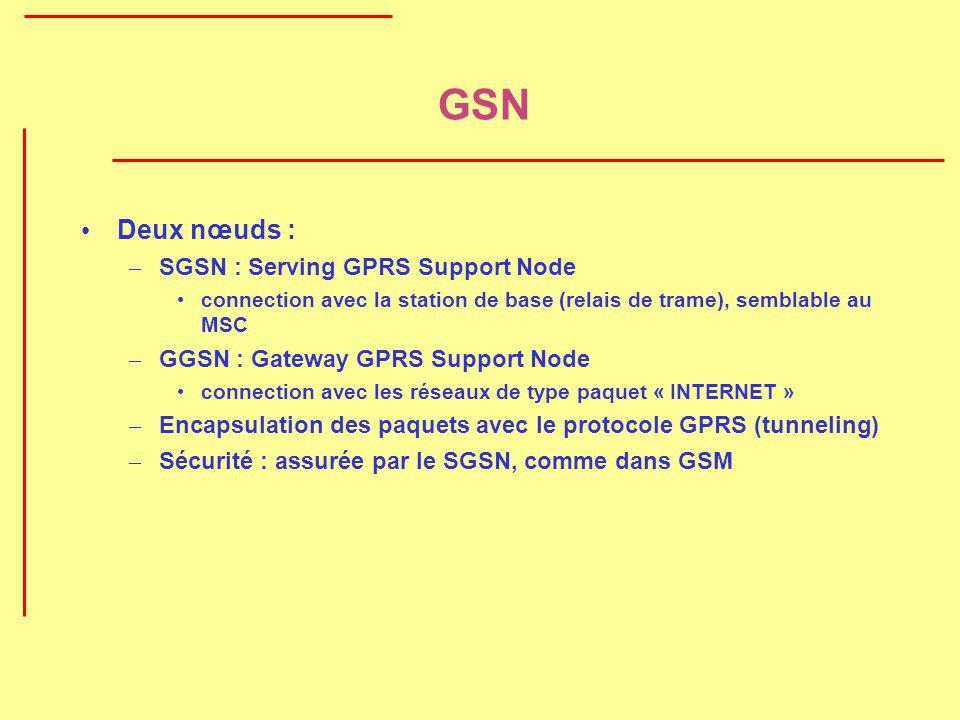 GSN Deux nœuds : SGSN : Serving GPRS Support Node