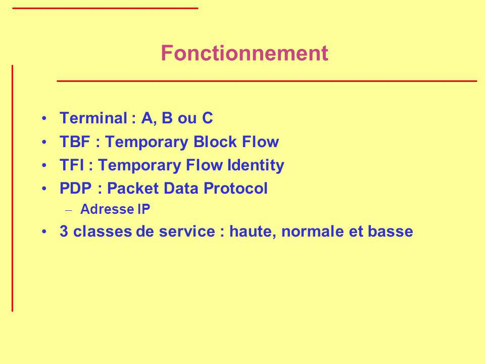Fonctionnement Terminal : A, B ou C TBF : Temporary Block Flow