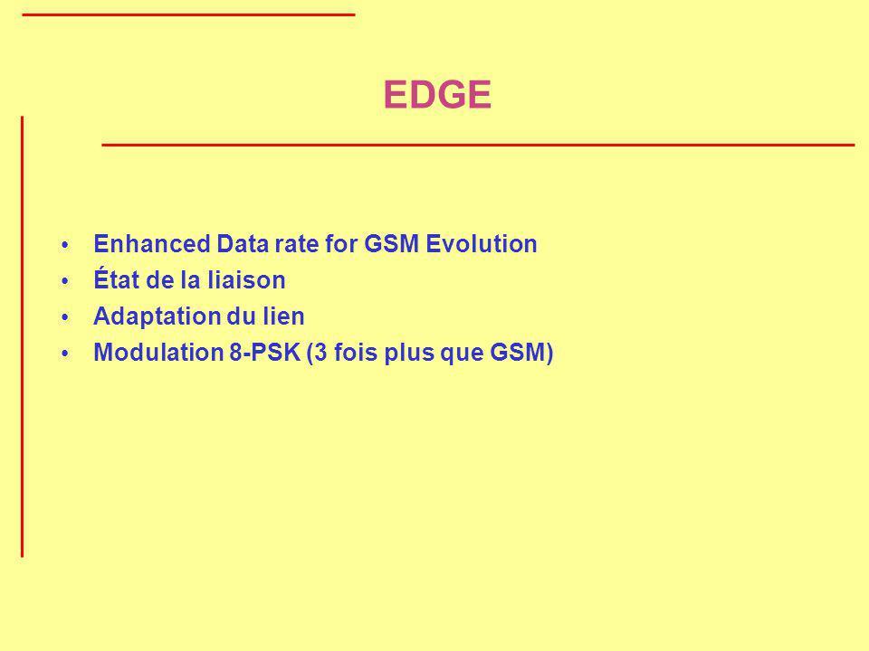 EDGE Enhanced Data rate for GSM Evolution État de la liaison