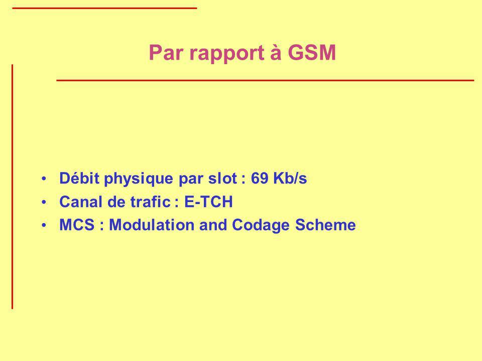 Par rapport à GSM Débit physique par slot : 69 Kb/s
