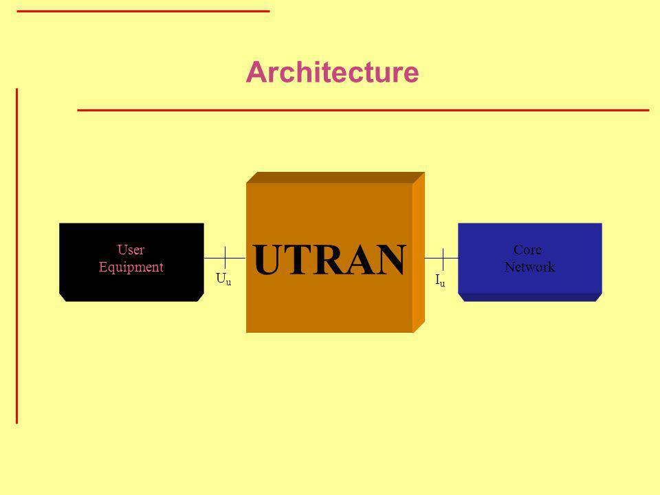 Architecture UTRAN User Equipment Core Network Uu Iu