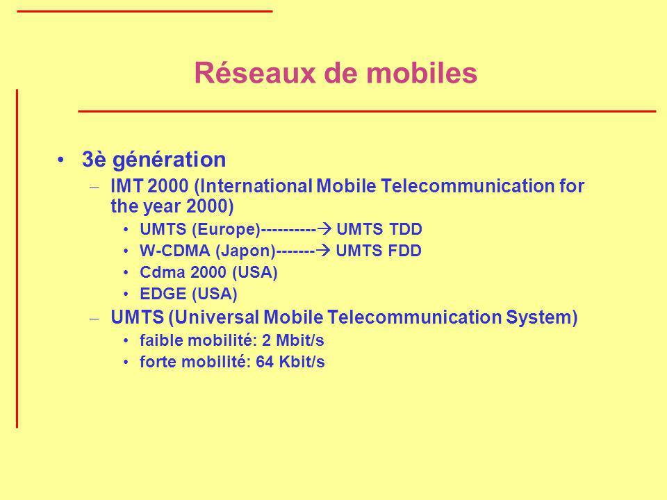 Réseaux de mobiles 3è génération