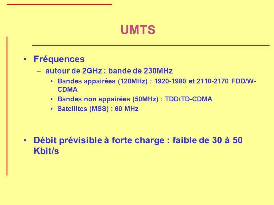 UMTS Fréquences. autour de 2GHz : bande de 230MHz. Bandes appairées (120MHz) : 1920-1980 et 2110-2170 FDD/W- CDMA.