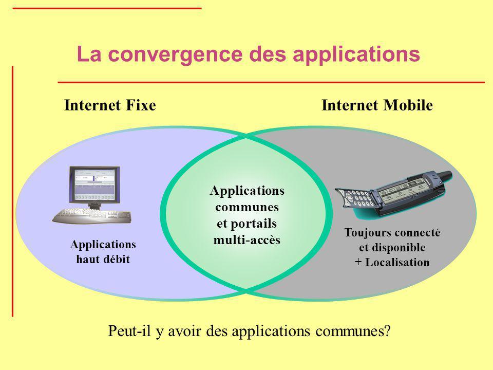 La convergence des applications