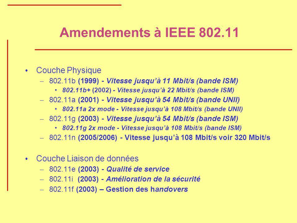 Amendements à IEEE 802.11 Couche Physique Couche Liaison de données