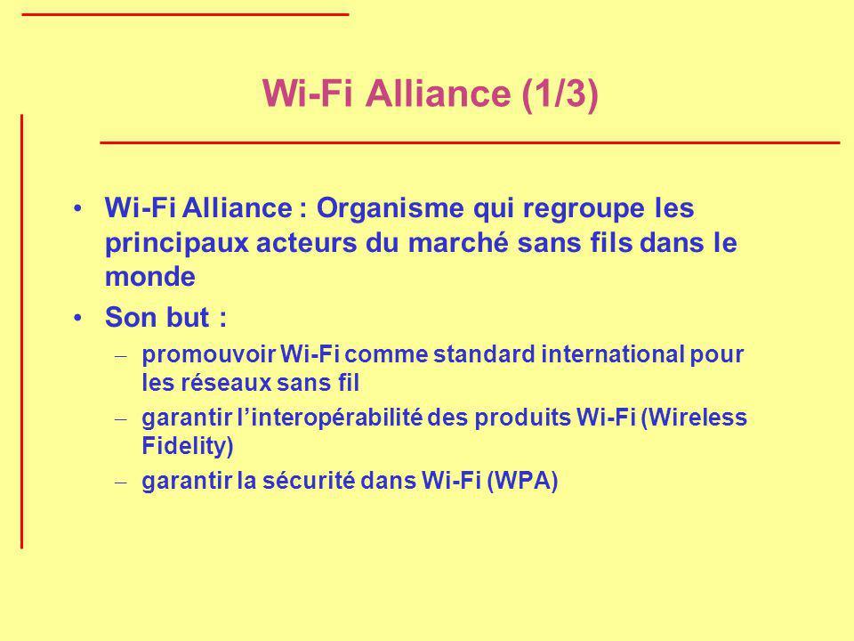 Wi-Fi Alliance (1/3) Wi-Fi Alliance : Organisme qui regroupe les principaux acteurs du marché sans fils dans le monde.