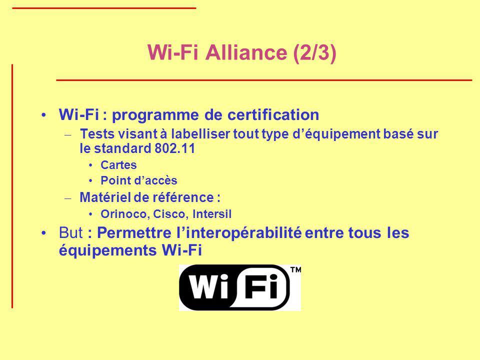 Wi-Fi Alliance (2/3) Wi-Fi : programme de certification