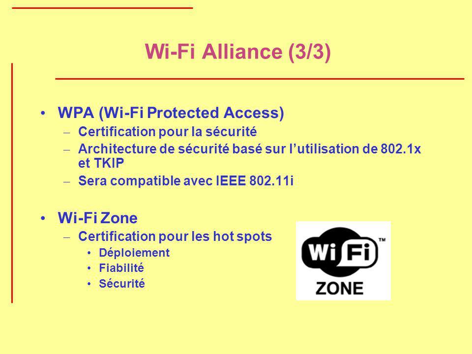 Wi-Fi Alliance (3/3) WPA (Wi-Fi Protected Access) Wi-Fi Zone