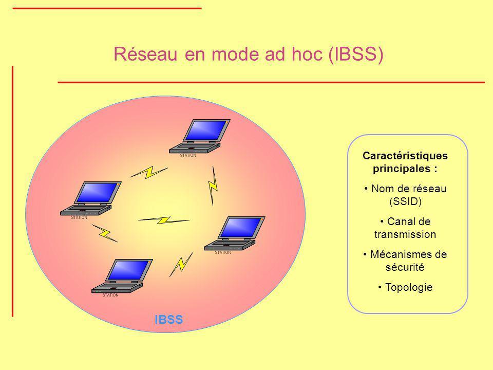 Réseau en mode ad hoc (IBSS)