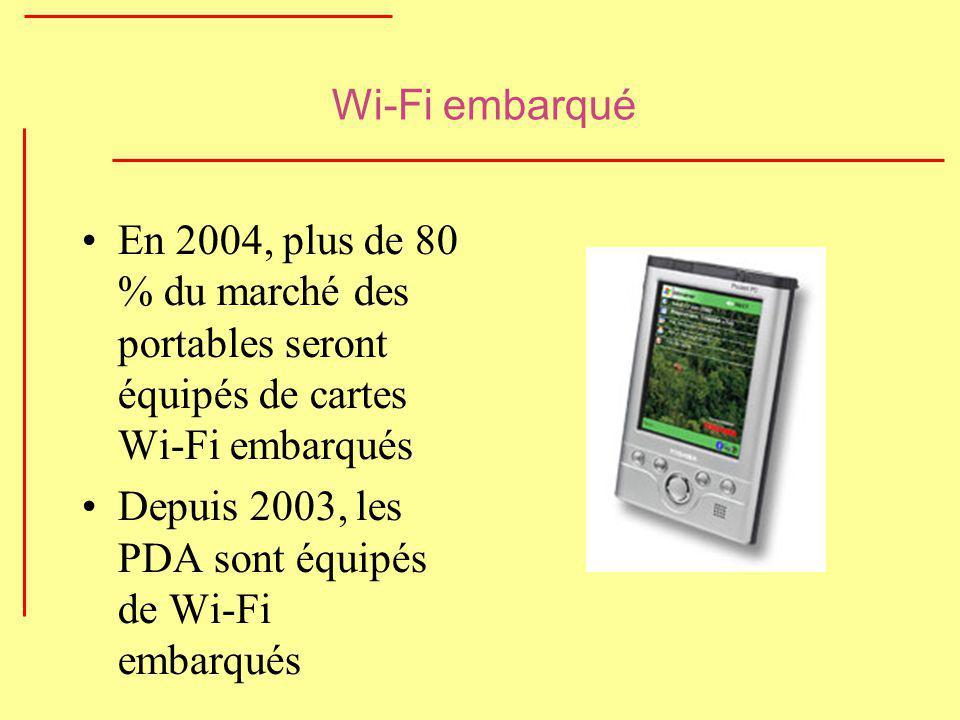 Wi-Fi embarqué En 2004, plus de 80 % du marché des portables seront équipés de cartes Wi-Fi embarqués.