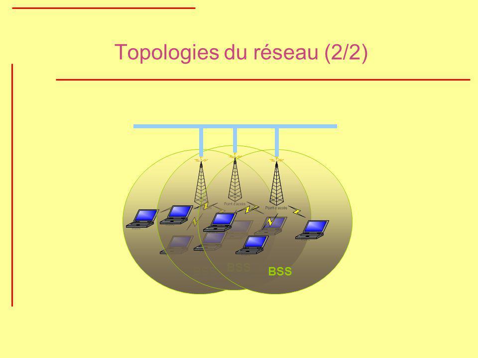 Topologies du réseau (2/2)