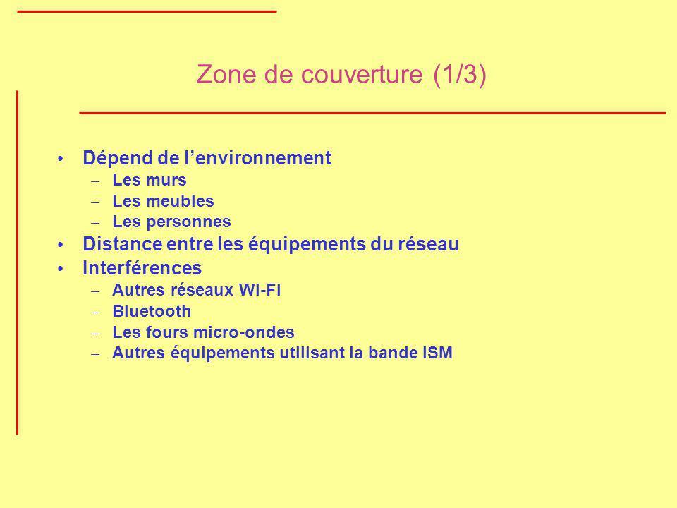 Zone de couverture (1/3) Dépend de l'environnement