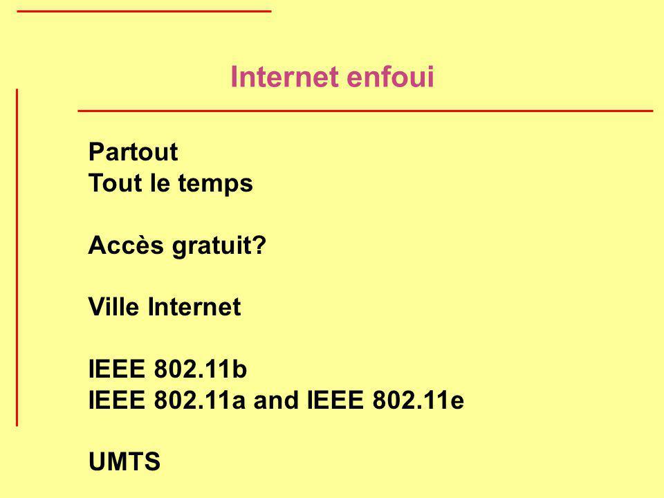 Internet enfoui Partout Tout le temps Accès gratuit Ville Internet