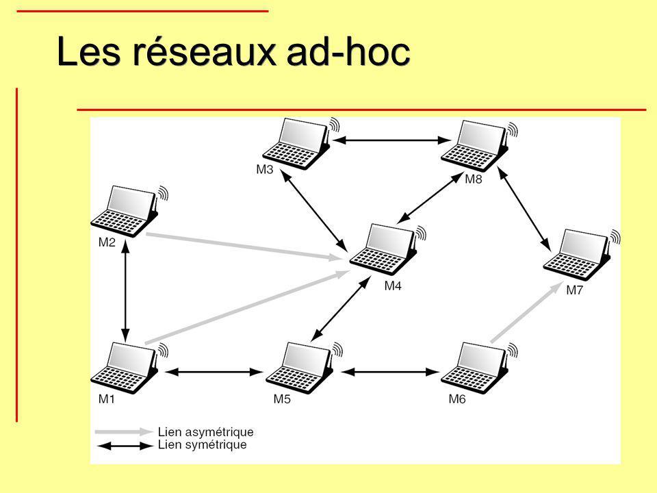 Les réseaux ad-hoc