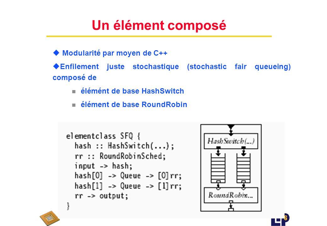Un élément composé Modularité par moyen de C++