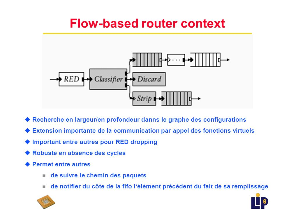 Flow-based router context