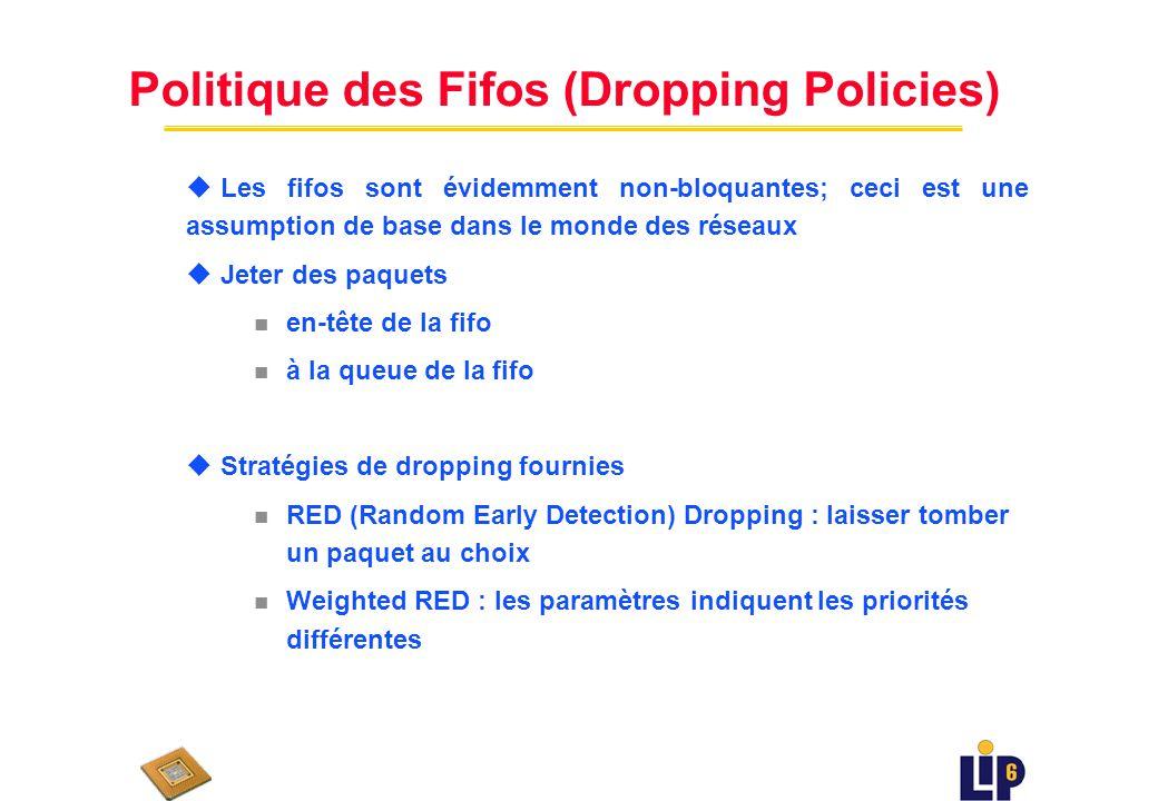 Politique des Fifos (Dropping Policies)