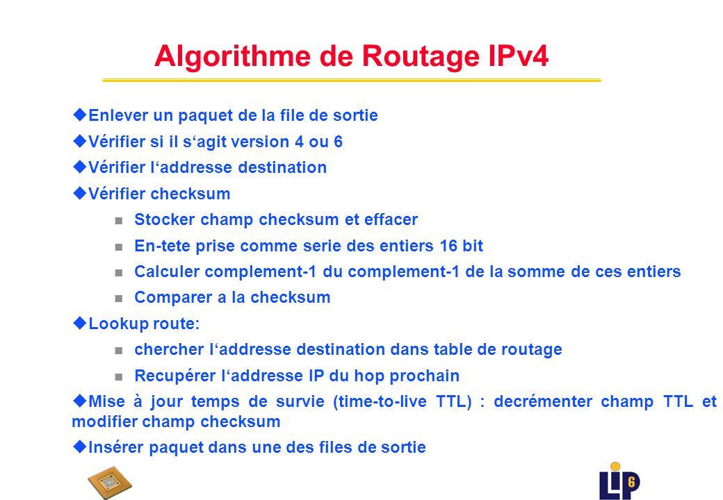 Algorithme de Routage IPv4