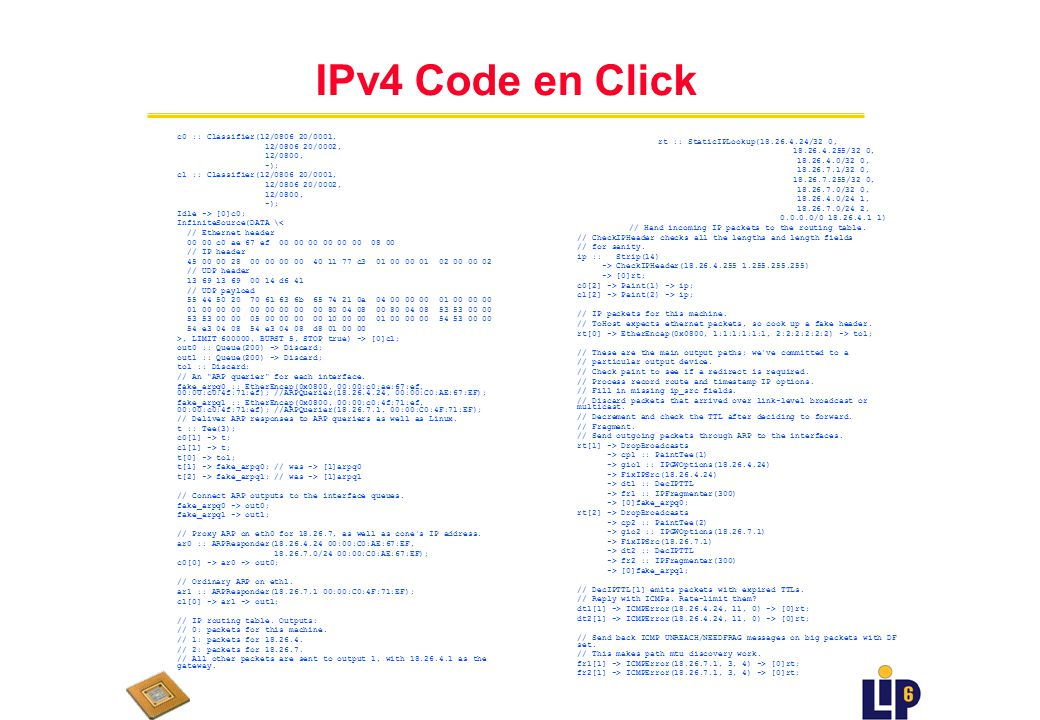 IPv4 Code en Click c0 :: Classifier(12/0806 20/0001,