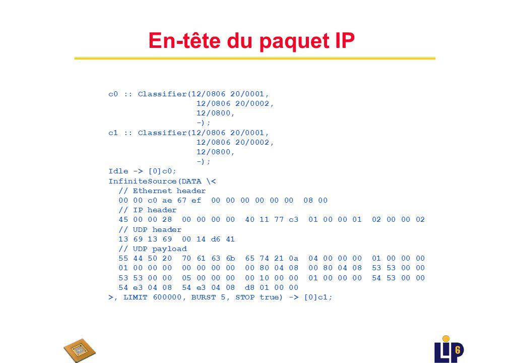 En-tête du paquet IP c0 :: Classifier(12/0806 20/0001,