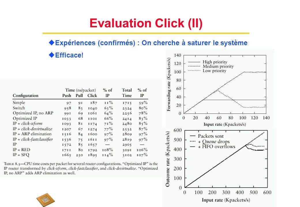 Evaluation Click (II) Expériences (confirmés) : On cherche à saturer le système Efficace!