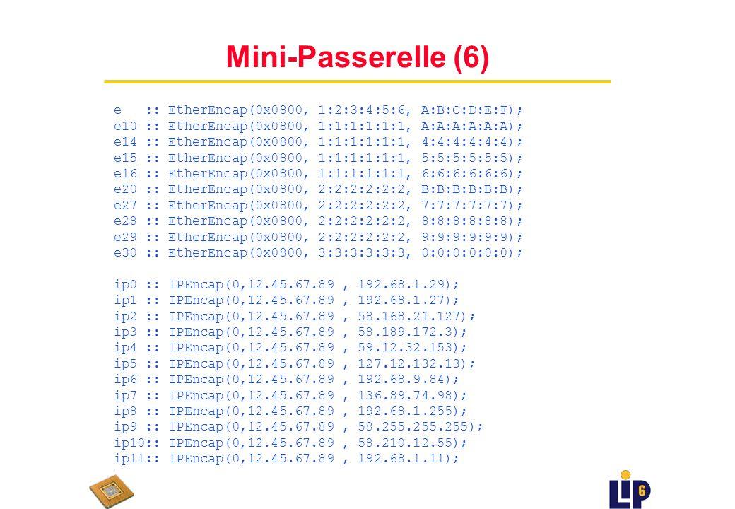 Mini-Passerelle (6) e :: EtherEncap(0x0800, 1:2:3:4:5:6, A:B:C:D:E:F);