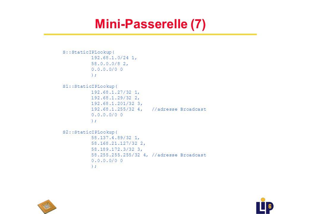 Mini-Passerelle (7) S::StaticIPLookup( 192.68.1.0/24 1, 58.0.0.0/8 2,