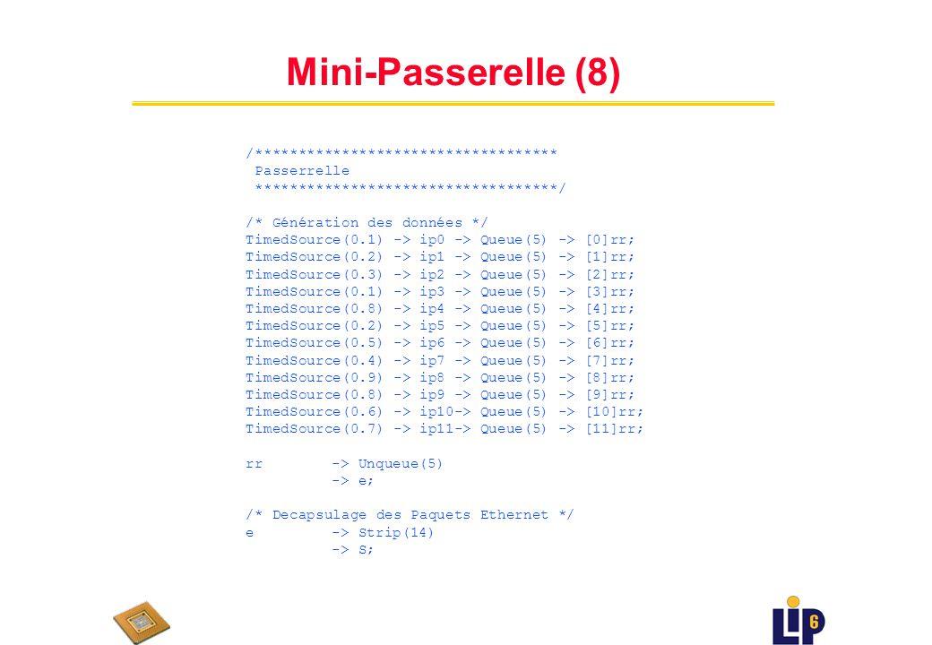 Mini-Passerelle (8) /*********************************** Passerrelle