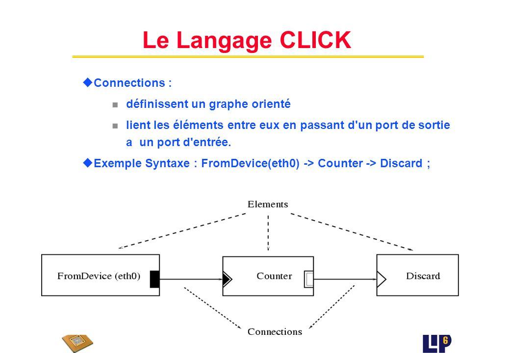 Le Langage CLICK Connections : définissent un graphe orienté