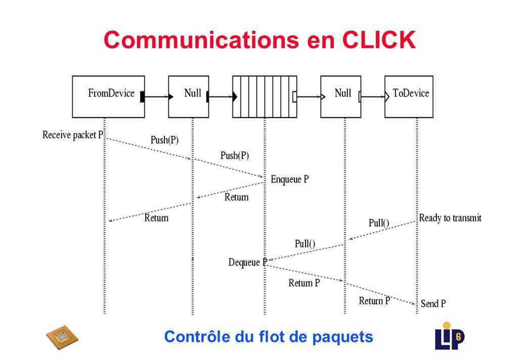 Communications en CLICK