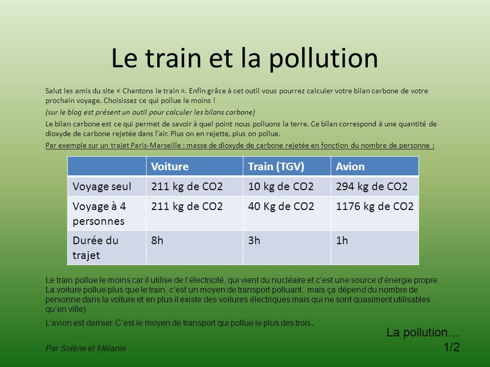 Le train et la pollution