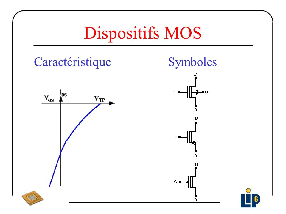 Dispositifs MOS Caractéristique Symboles