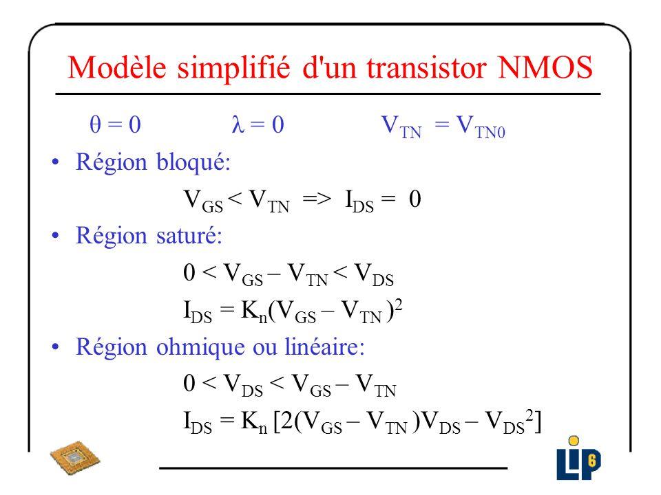 Modèle simplifié d un transistor NMOS